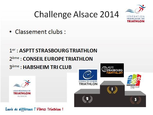 Challenge clubs 2014